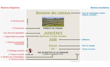 Tout savoir sur les étiquettes de vin et leur sens !